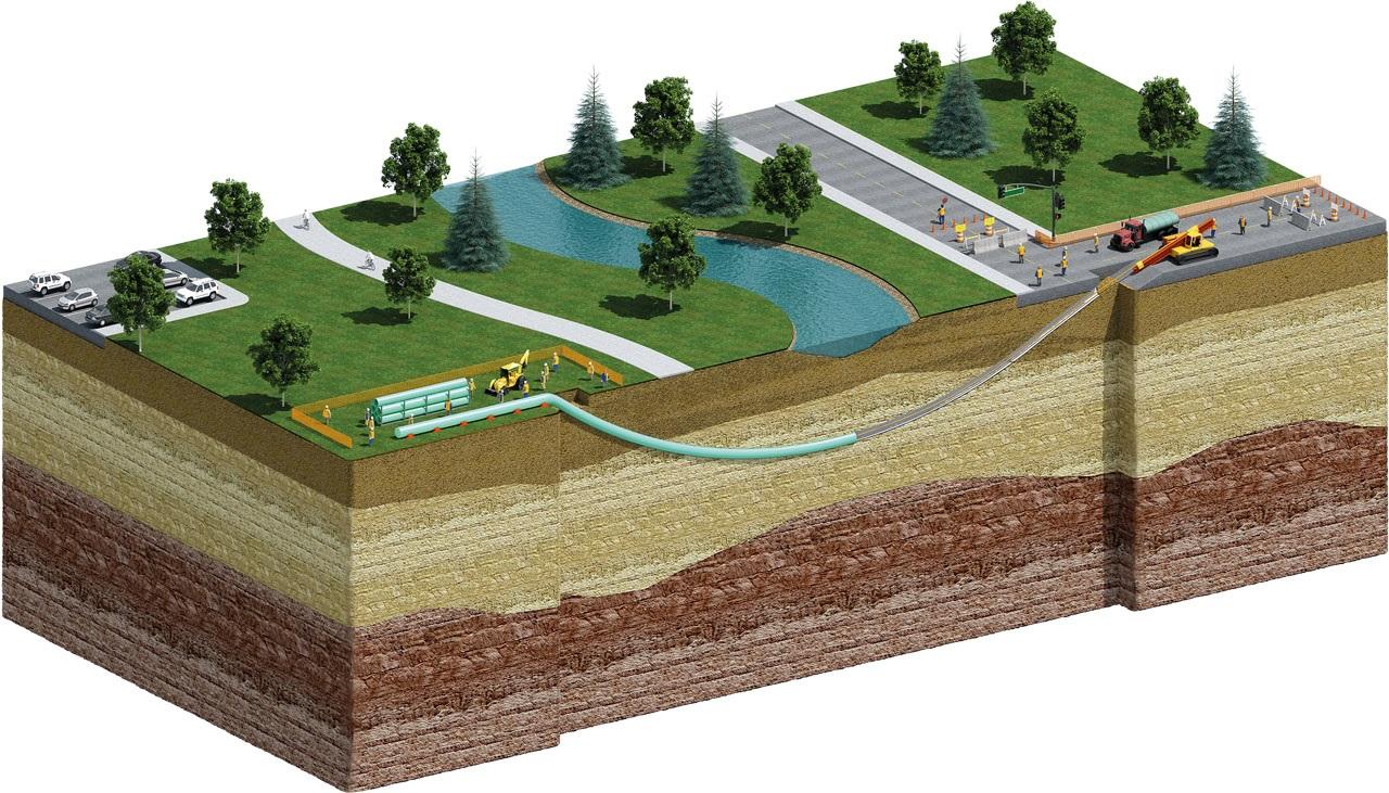 строительство газопровода методом ГНБ